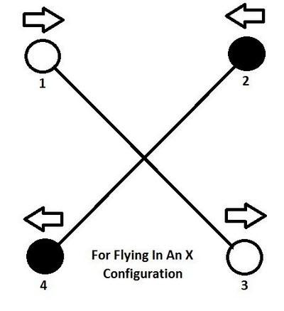 máy bay điều khiển bốn cánh quạt
