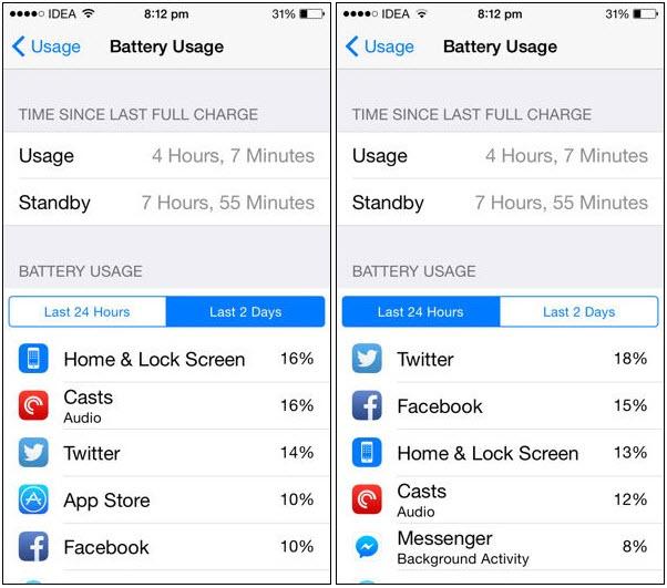 thủ thuật giúp cải thiện thời lượng pin trên iOS 8