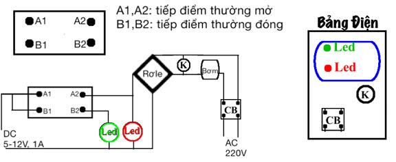 mạch máy bơm