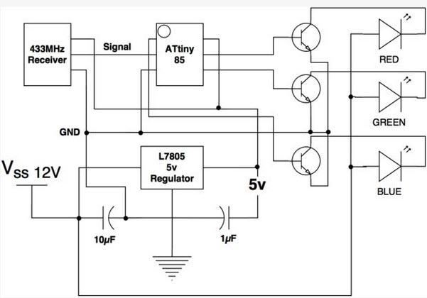 mạch điều khiển RC cho dải led RGB