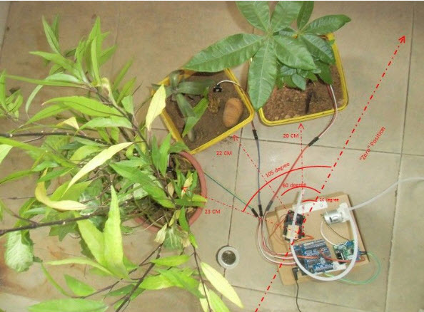 hệ thống tưới nước tự động cho cây trồng