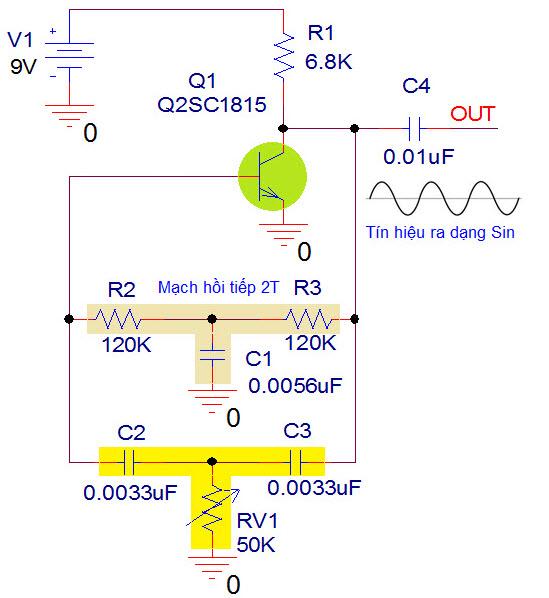 tín hiệu Sin tần số