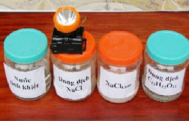 Bộ thí nghiệm chứng minh tính dẫn điện của các chất
