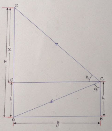 công thức tính chiều cao giác kế