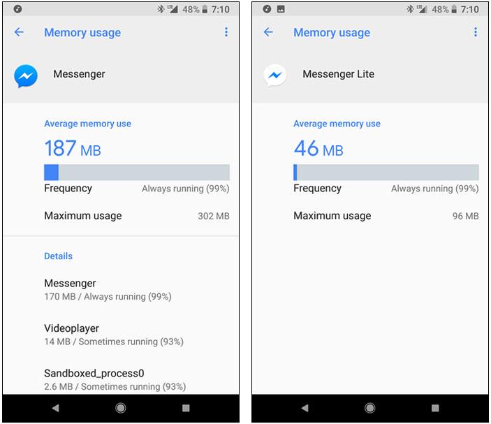 Facebook Messenger và Messenger Lite