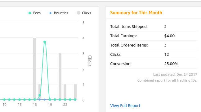 cách bán site trên flippa giá cao